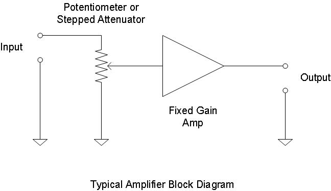 00 20190110 Typical Amp block diagram.png