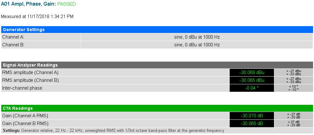01 20181117 SA1X A01 amplitude - phase - gain 30 dB atten.png