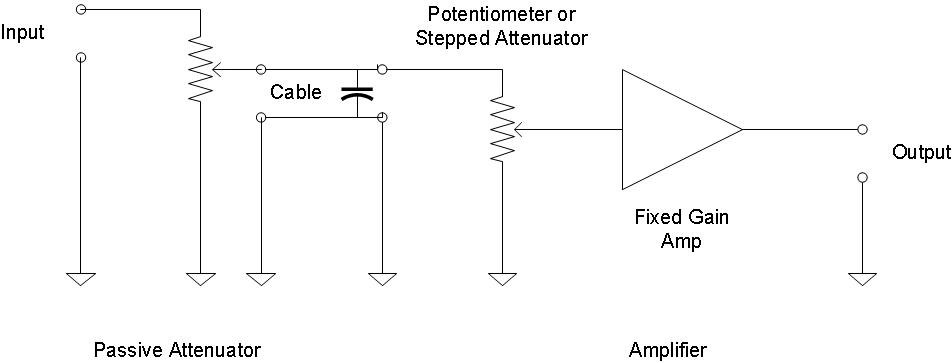 01 20190110 Typical Amp block diagram + ext passive attenuator.png