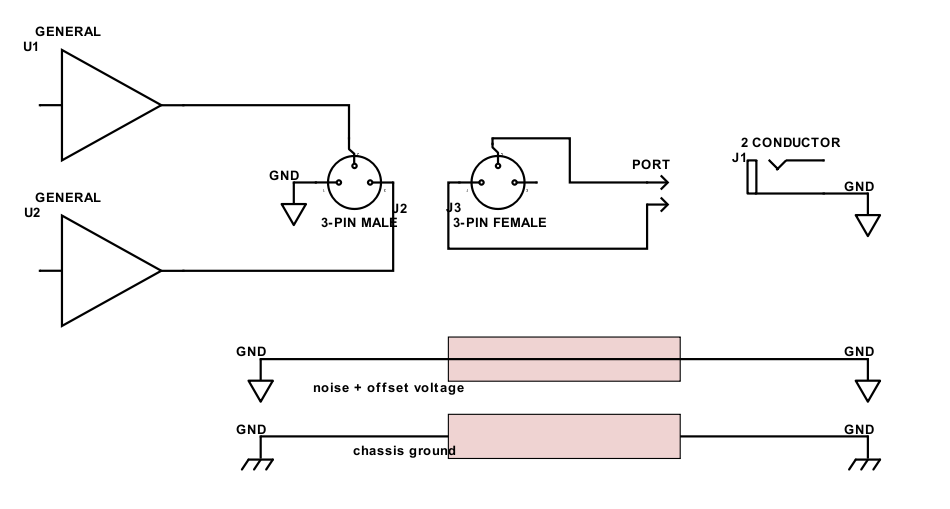 Diagram  How To Wire An Unbalanced Microphone To A
