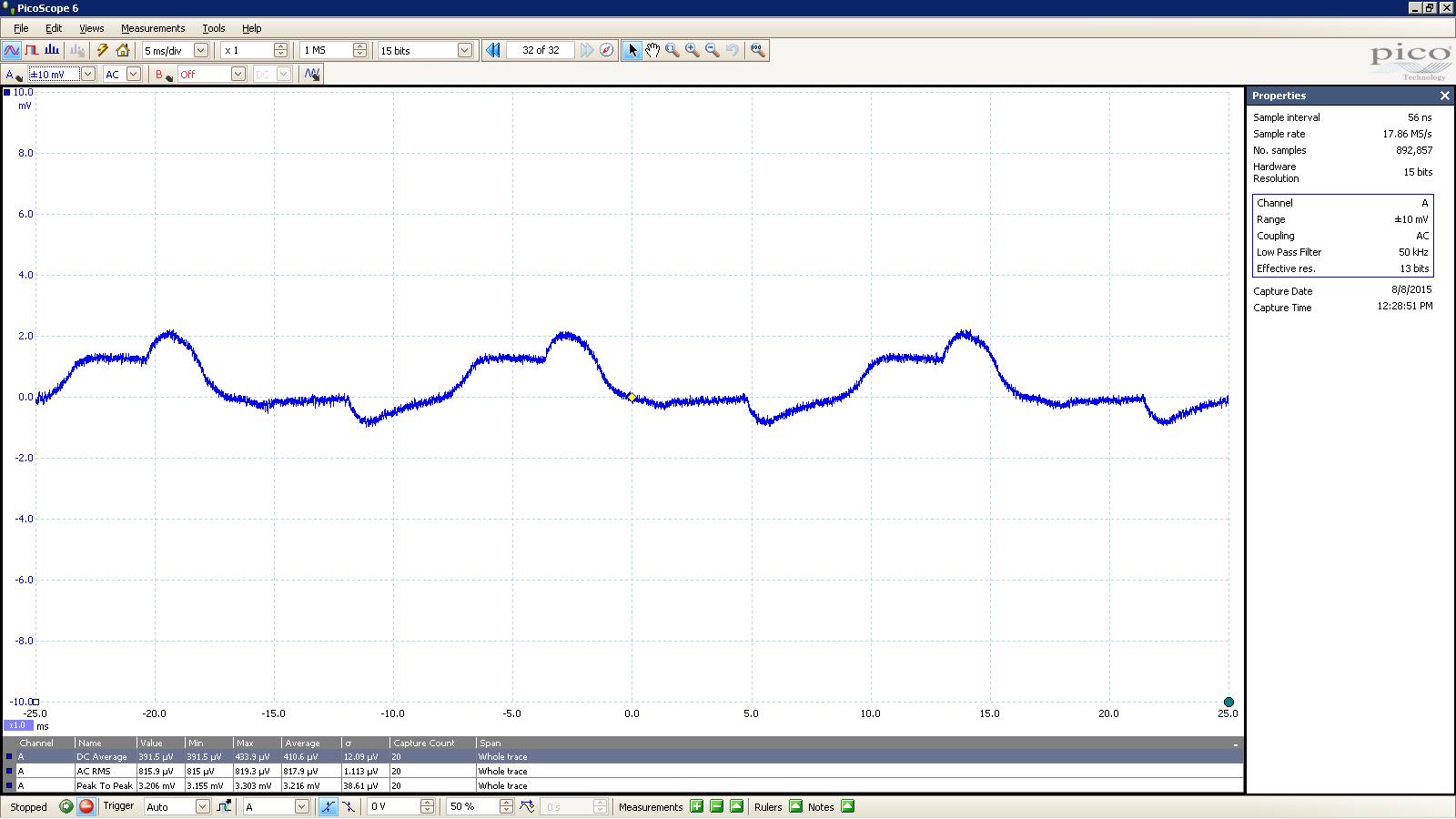 02 20150611 Talema LPS 24V 815 uVrms 3mVpp ripple 650mA load 50KHz BW filter 2mV 5mS div.png