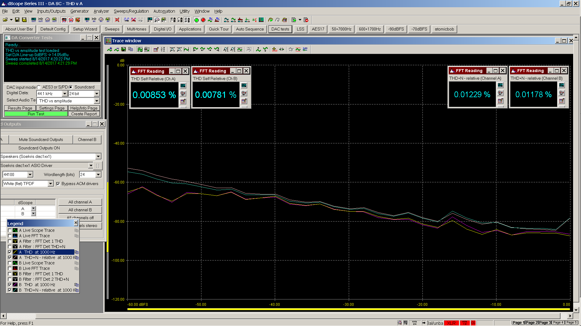 02 Bal THD THD+N vs amplitude - WDM.PNG