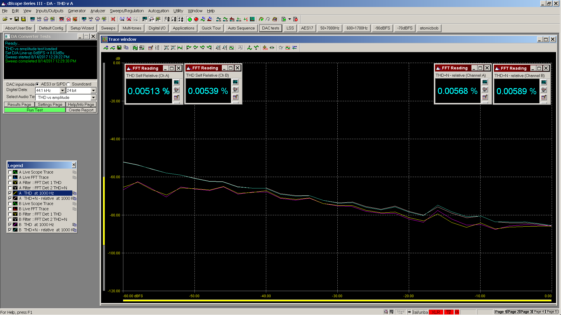 03 SE THD THD+N vs amplitude - spdif.PNG