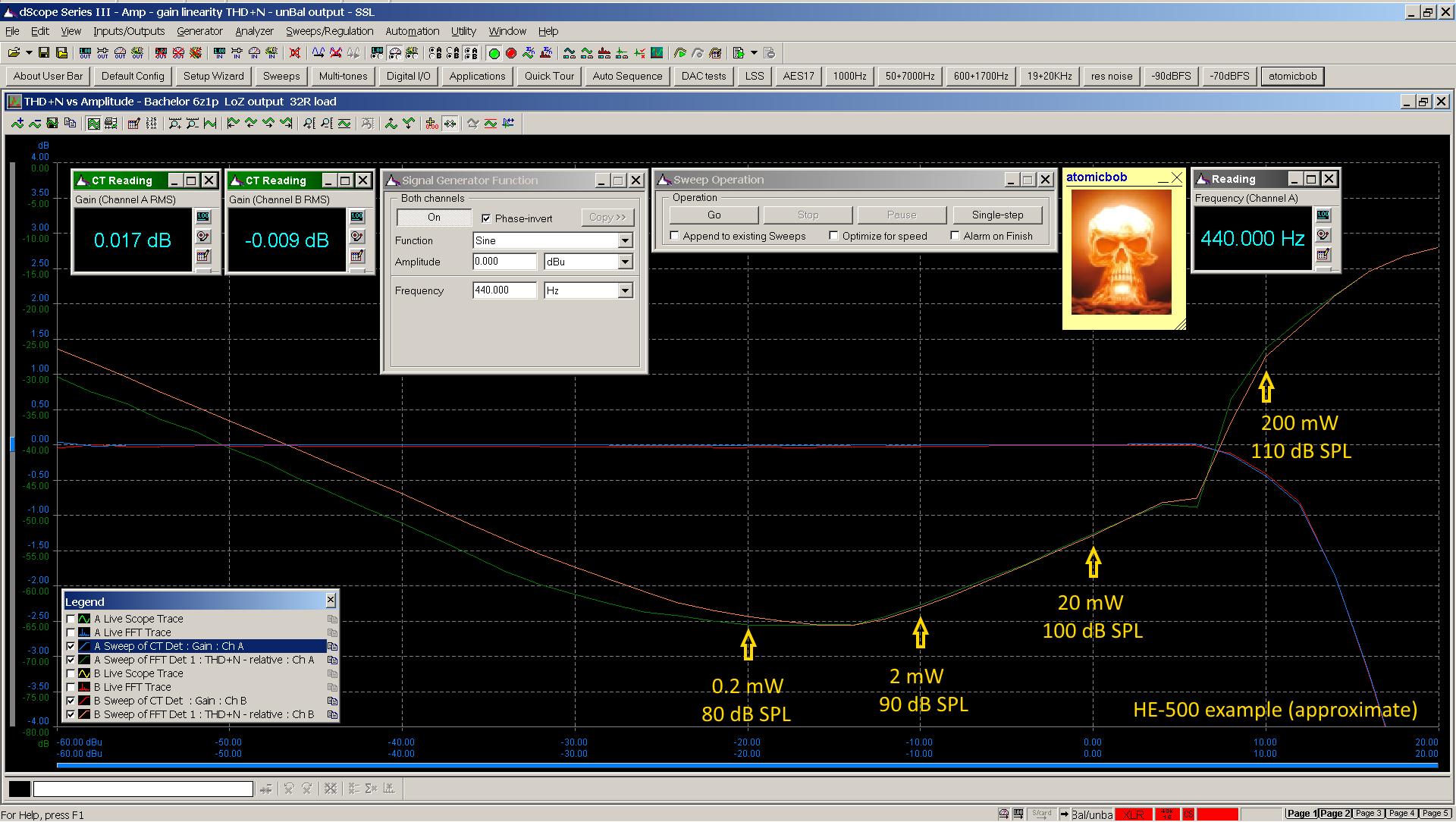 05 20200623 Bachelor 6z1p THD+N vs dBu 440Hz 30R LoZ 0dB gain - annotated.png