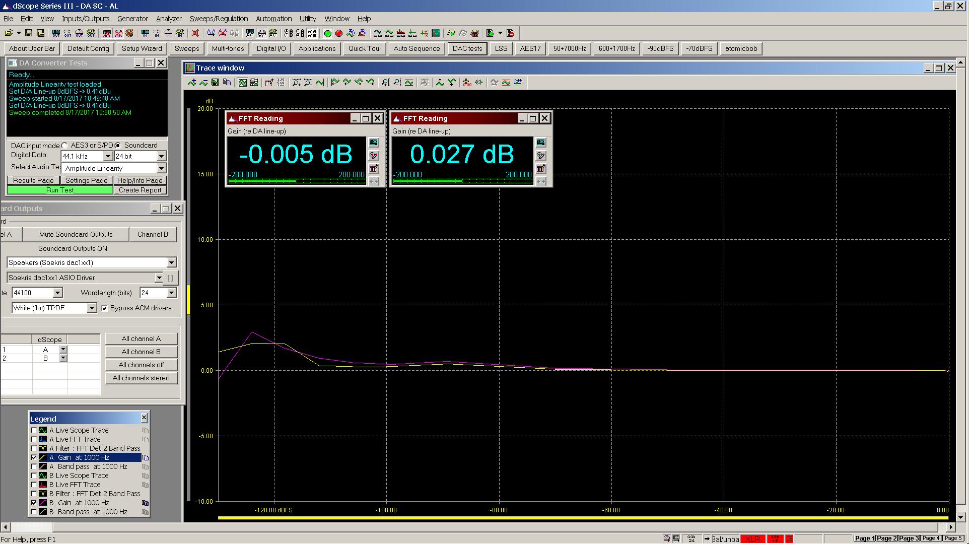 05 Bal 1 KHz gain linearity 30R.PNG