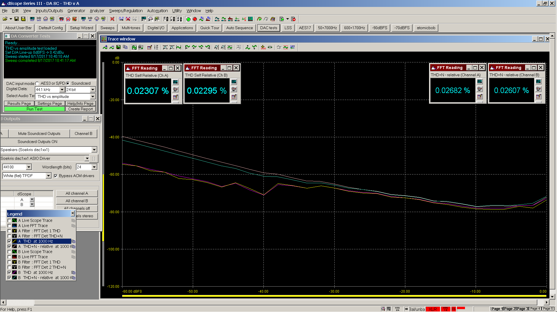 05 Bal THD THD+N vs amplitude 30R.PNG