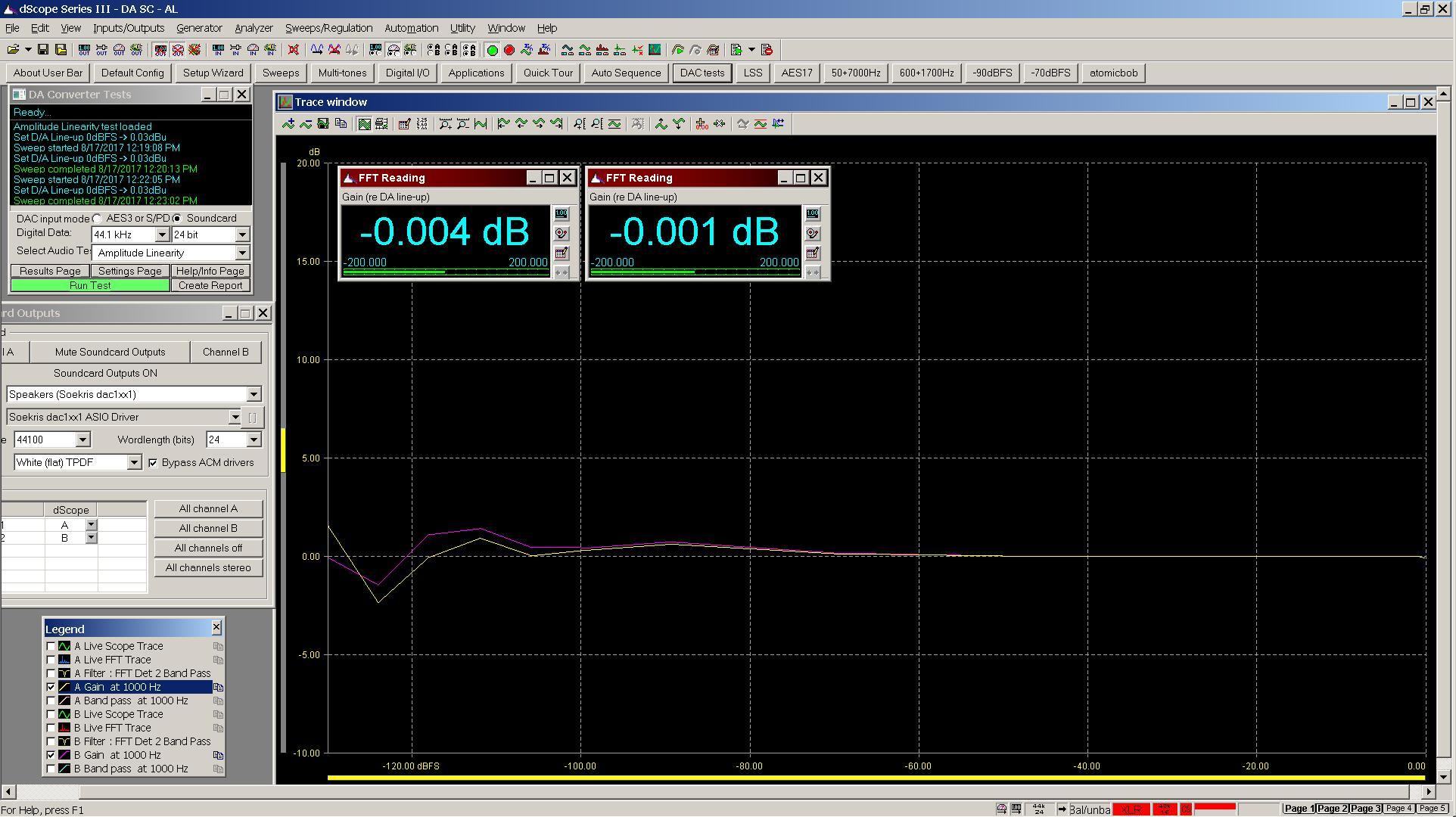 06 Bal 1 KHz gain linearity 300R.PNG