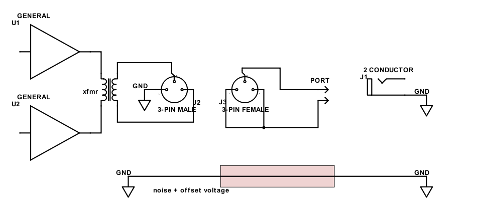 Audio Balanced Output To Unbalanced Input A Brief Visual Guide Super Best Audio Friends