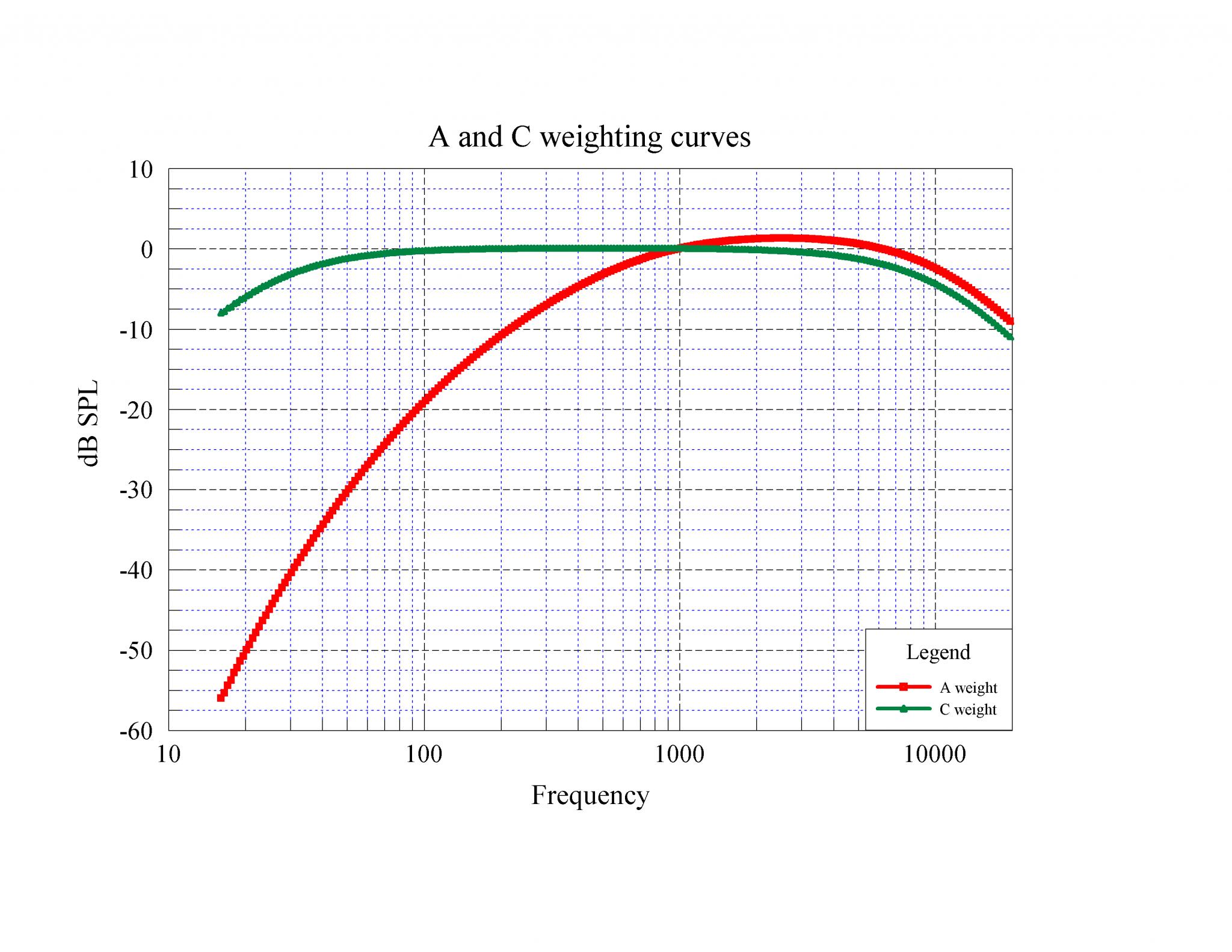07 SLM_A_C_curves_0_ref.png