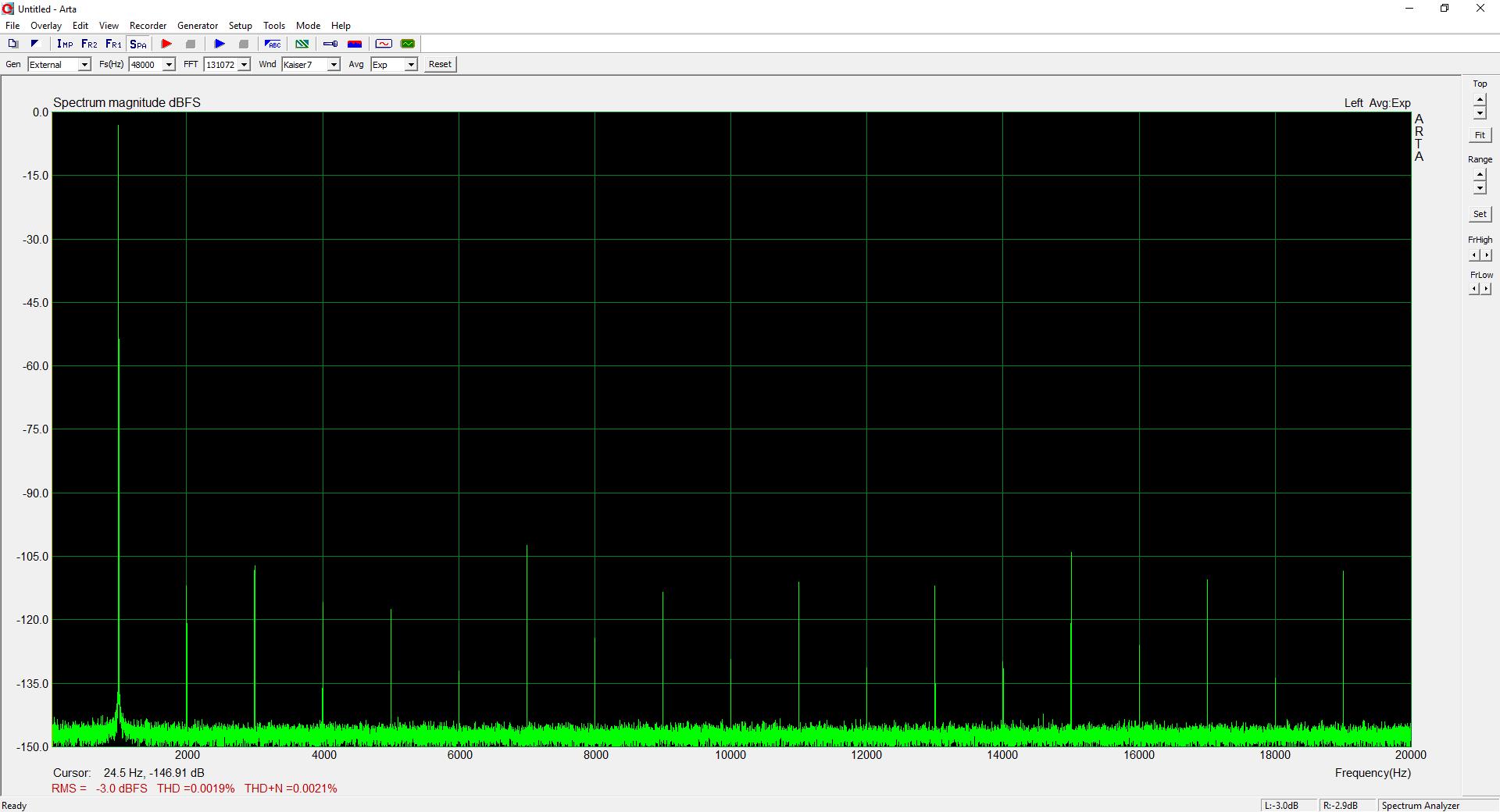 Holo Audio Spring DAC Measurements | Super Best Audio Friends