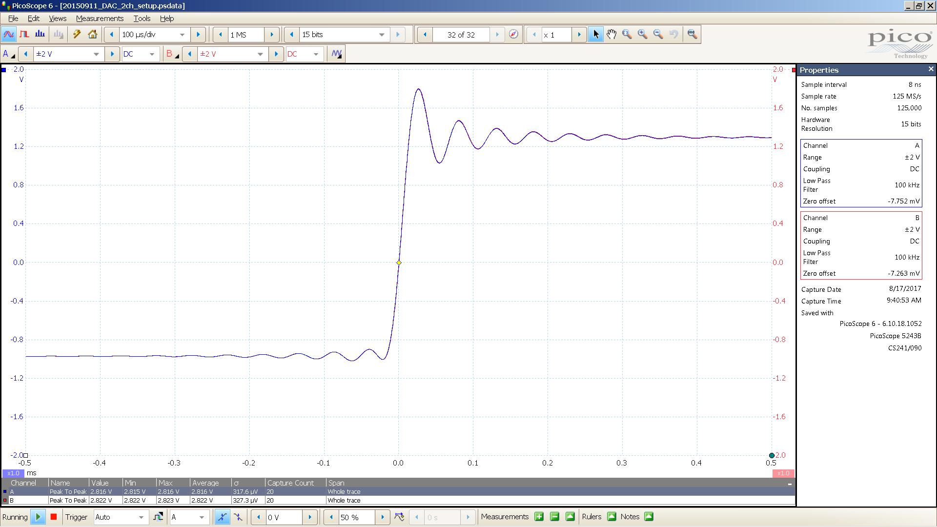 12 Bal HP 20 Hz sqr A=-22 0 dBu 100uS div 30R Mix WDM.PNG