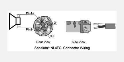speakon jack wiring wiring diagram 500 neutrik nl2fx speakon nl4fx wiring #9