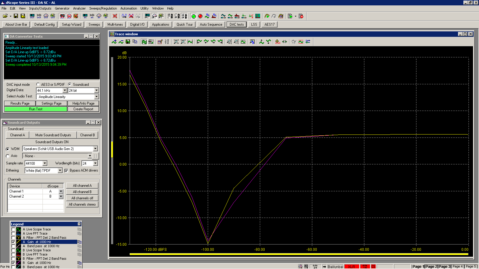 20151013 Bifrost MB SE 1KHz gain linearity - USB.PNG