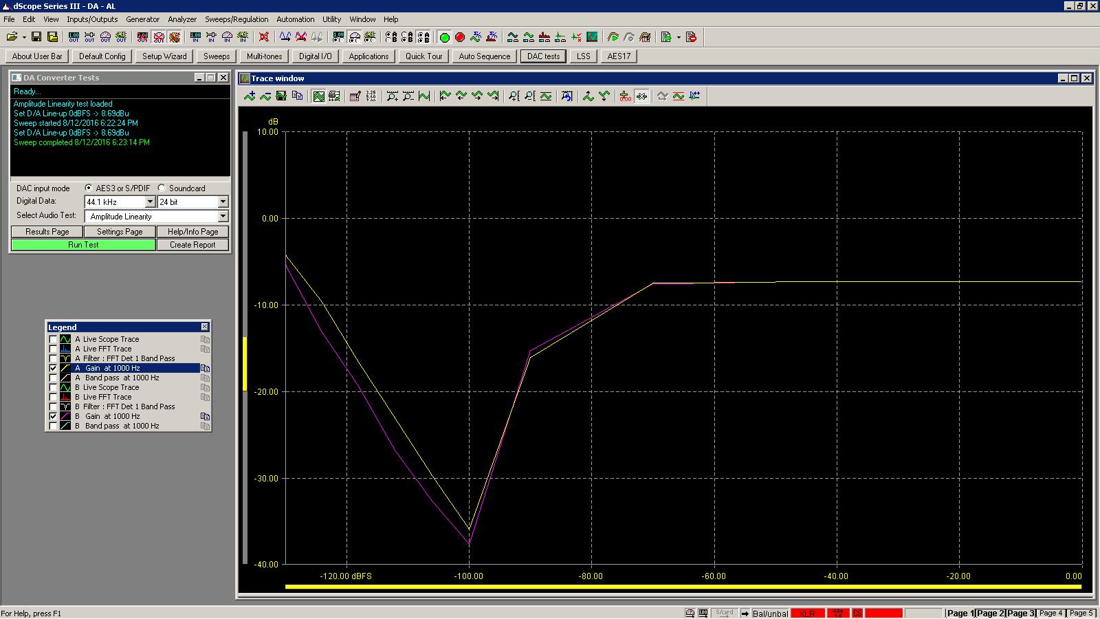 20160812 Modi MB SE 1KHz gain linearity - toslink.png