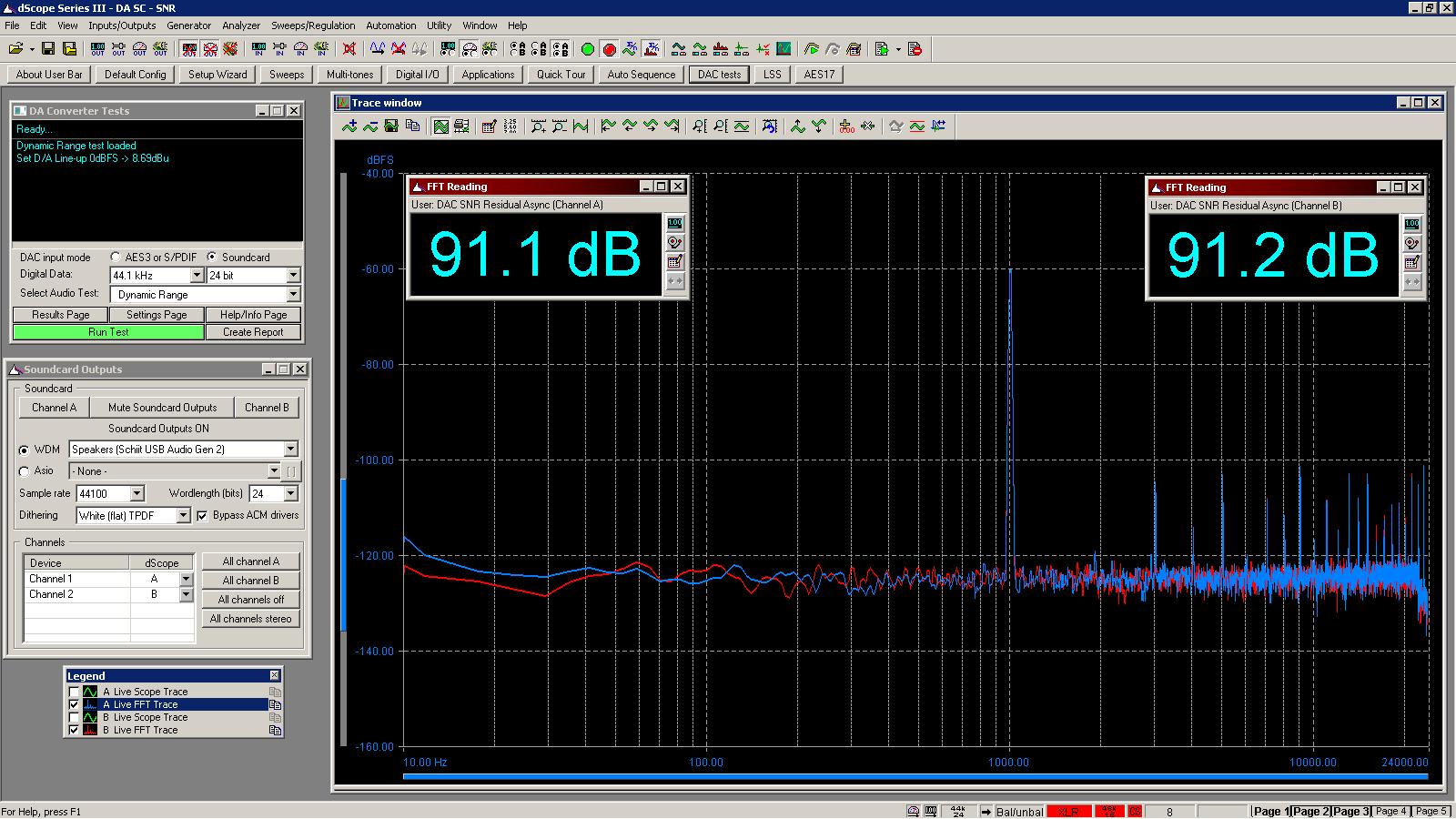 20160812 Modi MB SE dynamic range - USB.png