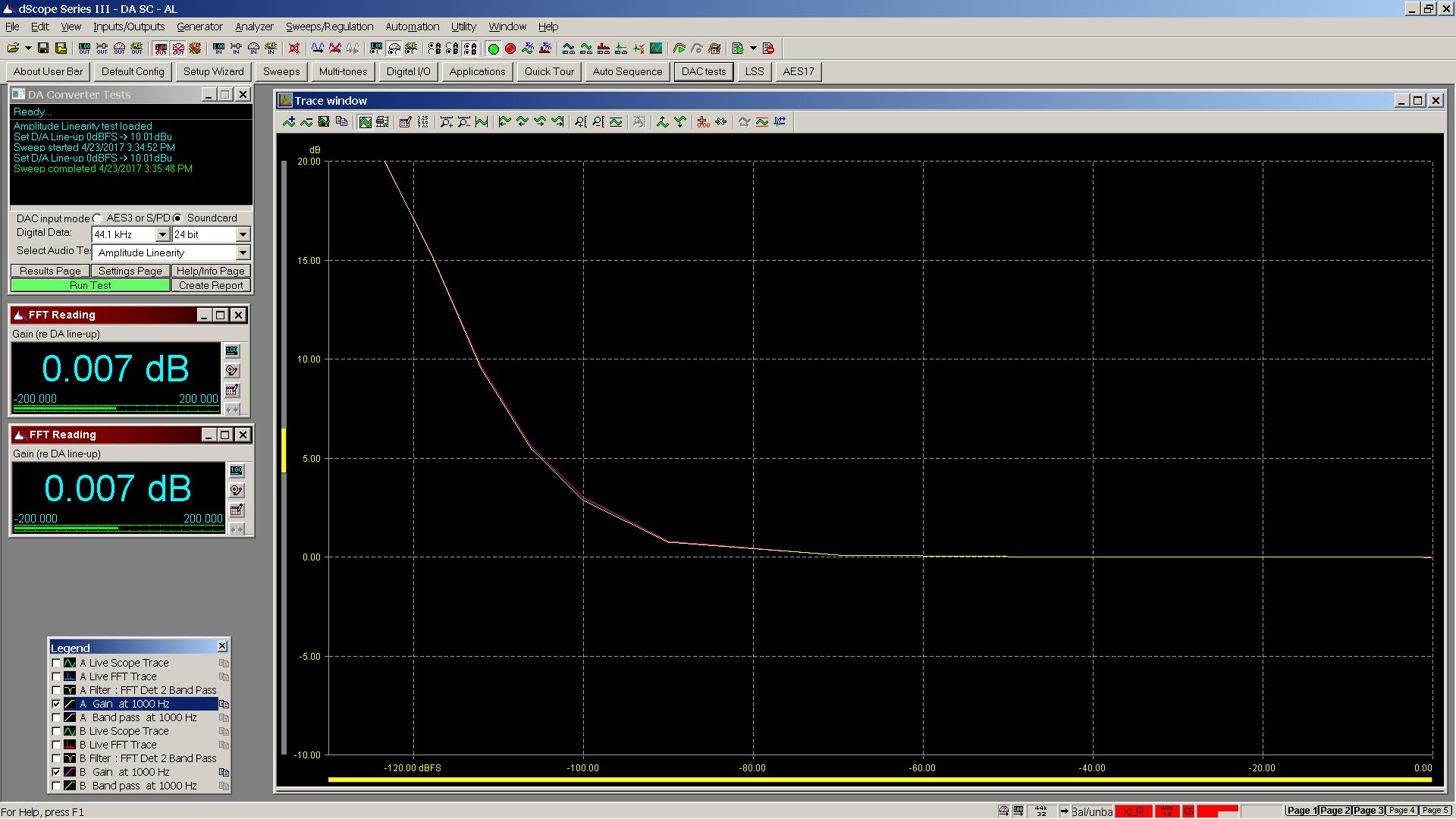 20170423 Audio-gd S19 SE 1KHz gain linearity - USB.PNG