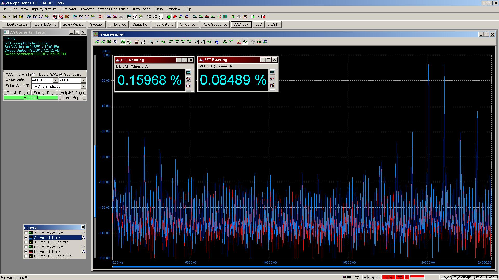 20170423 Audio-gd S19 SE IMD twin-tone -6 dBFS - USB.png