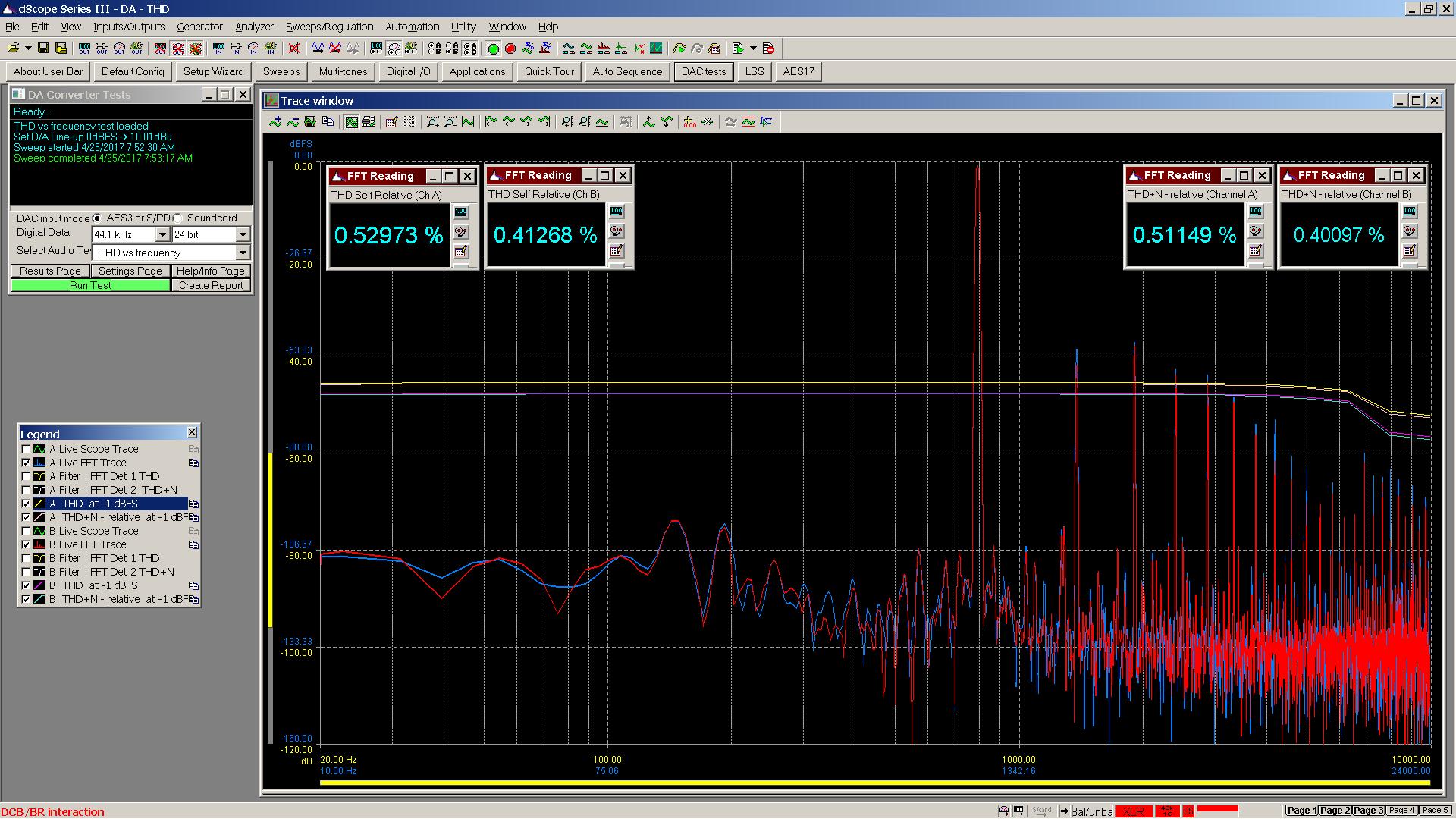 20170425 Audio-gd S19 SE 1 KHz THD THD+N - dScope spdif.png