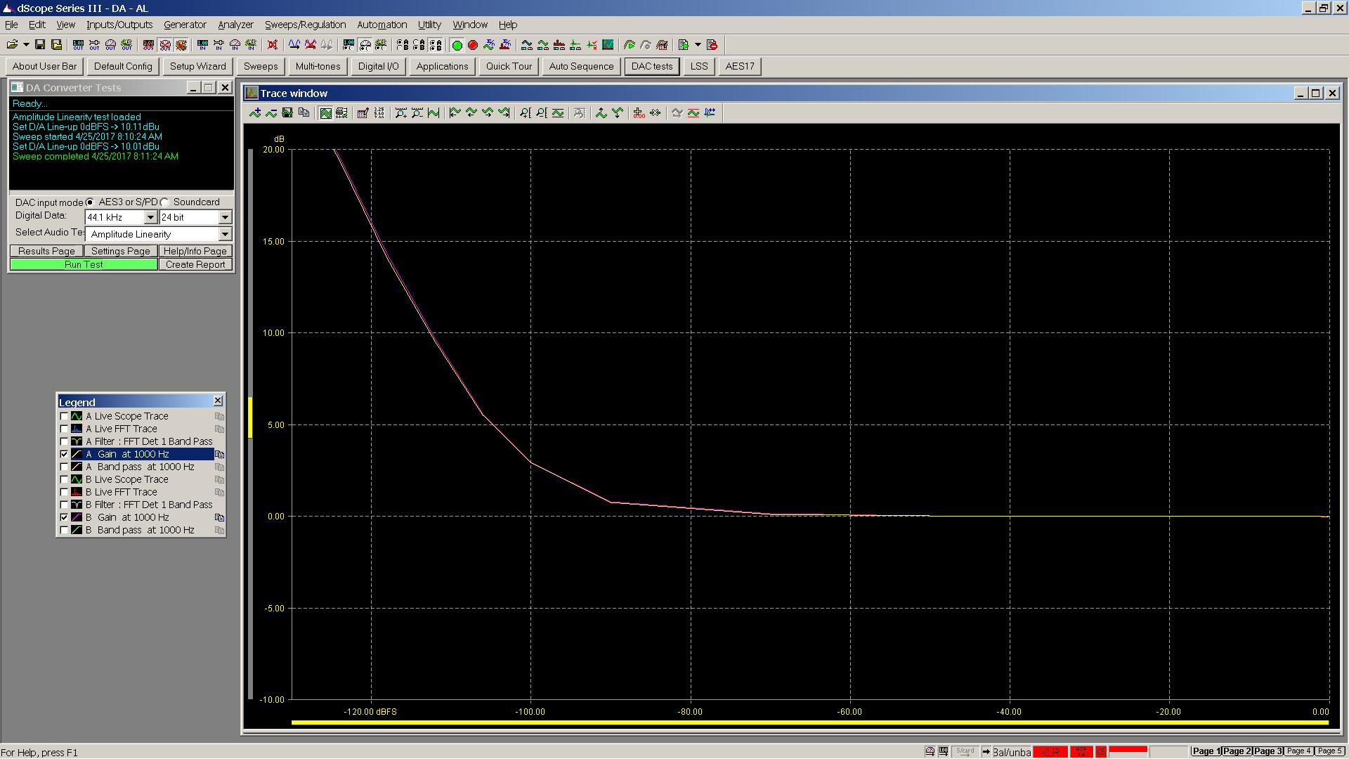 20170425 Audio-gd S19 SE 1KHz gain linearity - dScope spdif.PNG