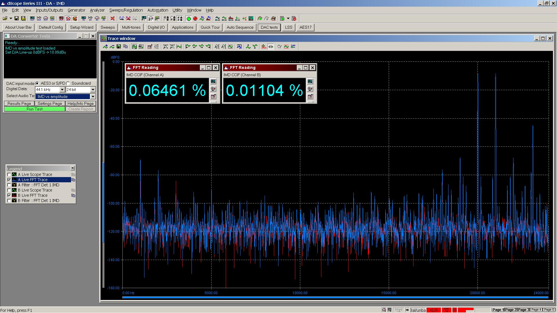 20170425 Audio-gd S19 SE IMD twin-tone -6 dBFS - dScope spdif.png