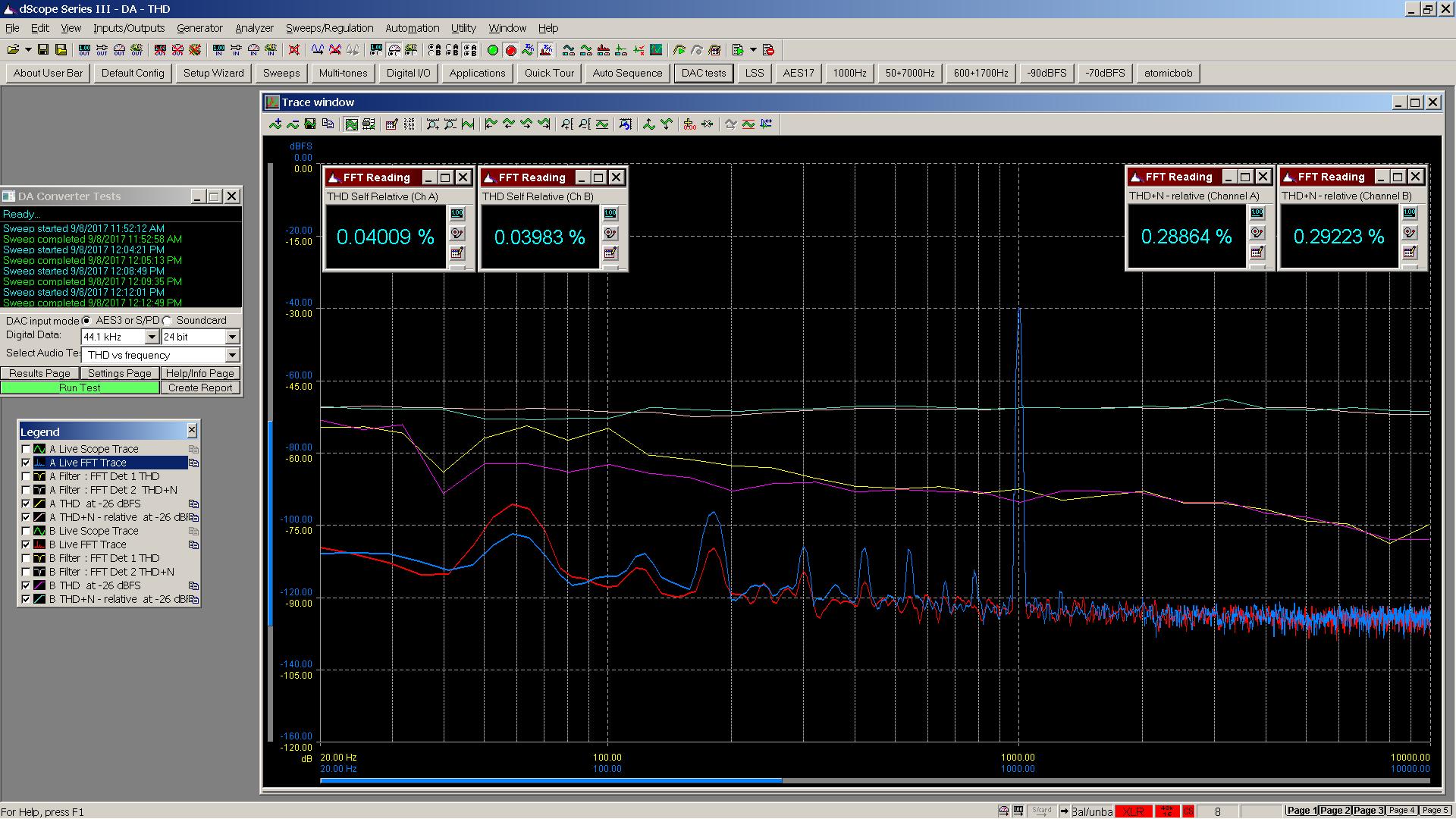 20170908-2 Project Sunrise III SE THD THD+N -24 dBu - w FFT - talema.PNG