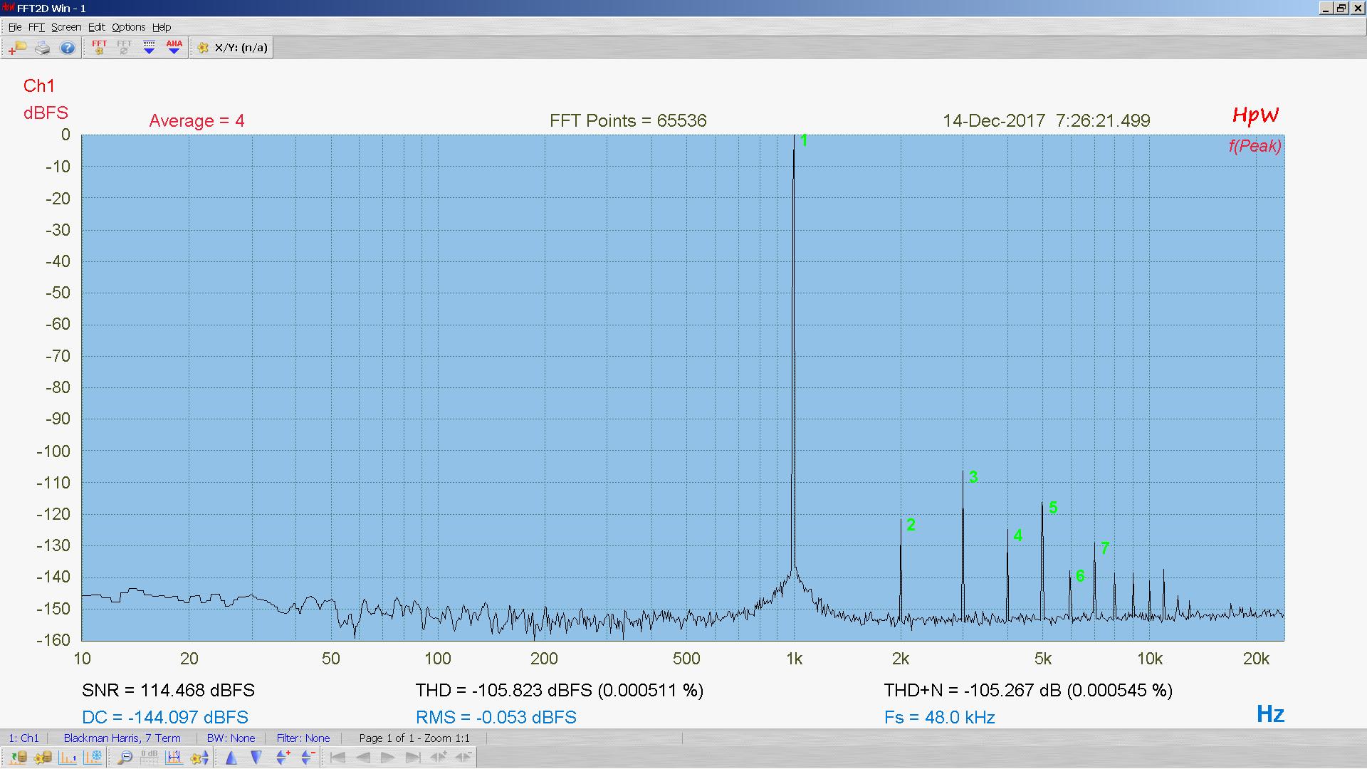20171214-01 ADI-2 Pro Bal 1KHz THD THD+N spectrum - ASIO - 0 dBFS - HpW.PNG