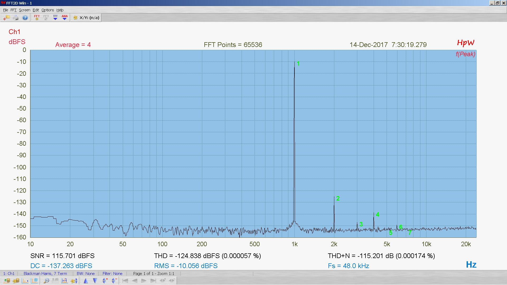 20171214-02 ADI-2 Pro Bal 1KHz THD THD+N spectrum - ASIO -10 dBFS - HpW.PNG