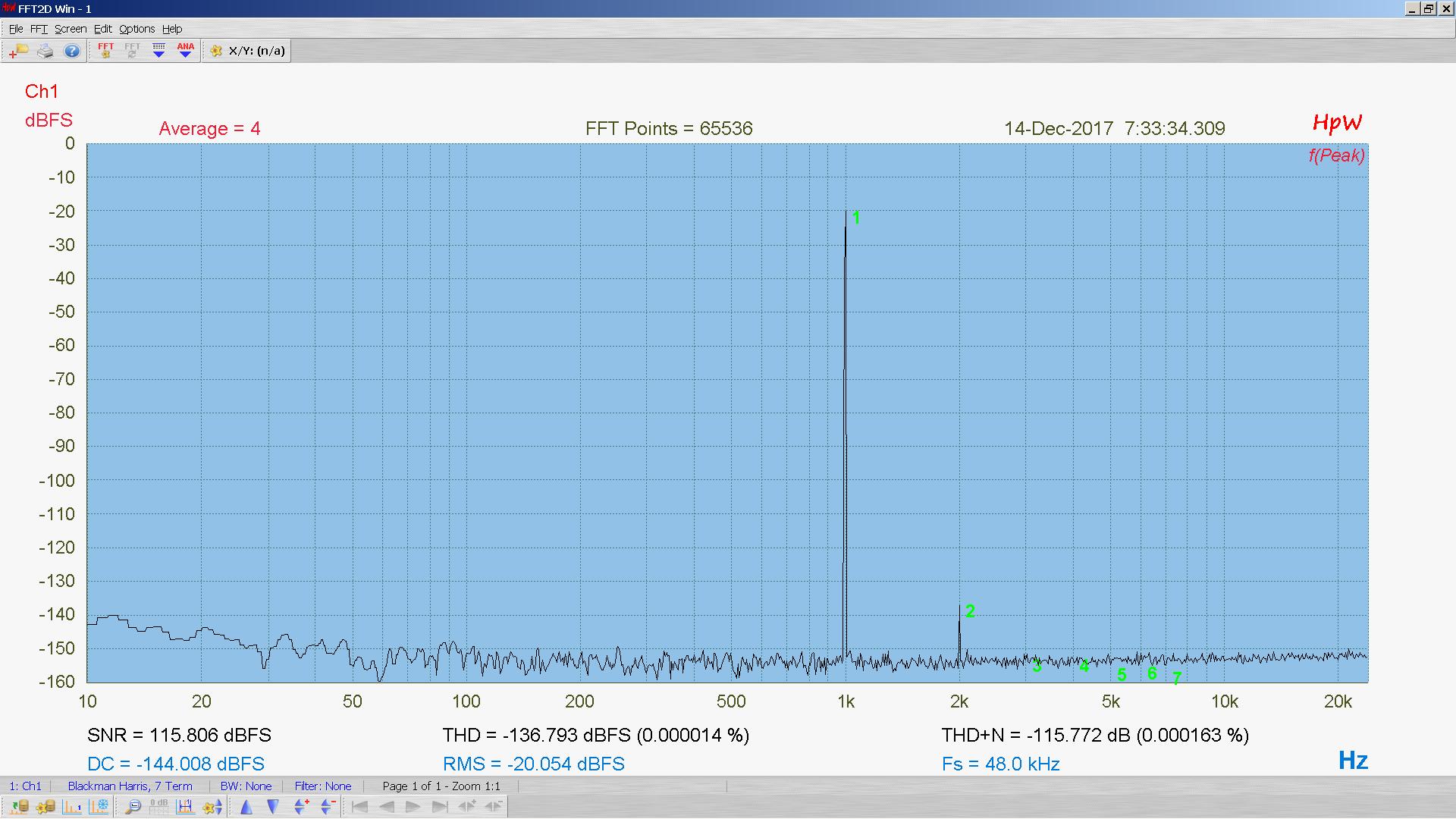 20171214-03 ADI-2 Pro Bal 1KHz THD THD+N spectrum - ASIO -20 dBFS - HpW.PNG