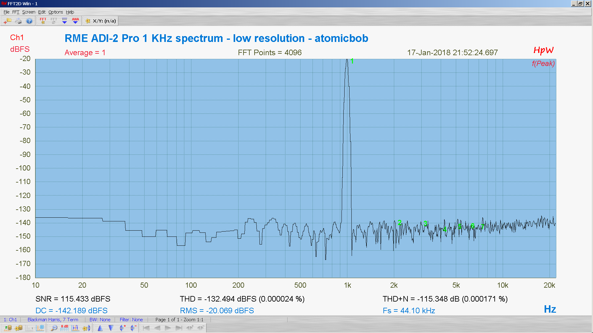 20180117-01 ADI-2 Pro Bal 1 KHz THD THD+N 4K FFT- ASIO -20 dBFS - HpW.PNG