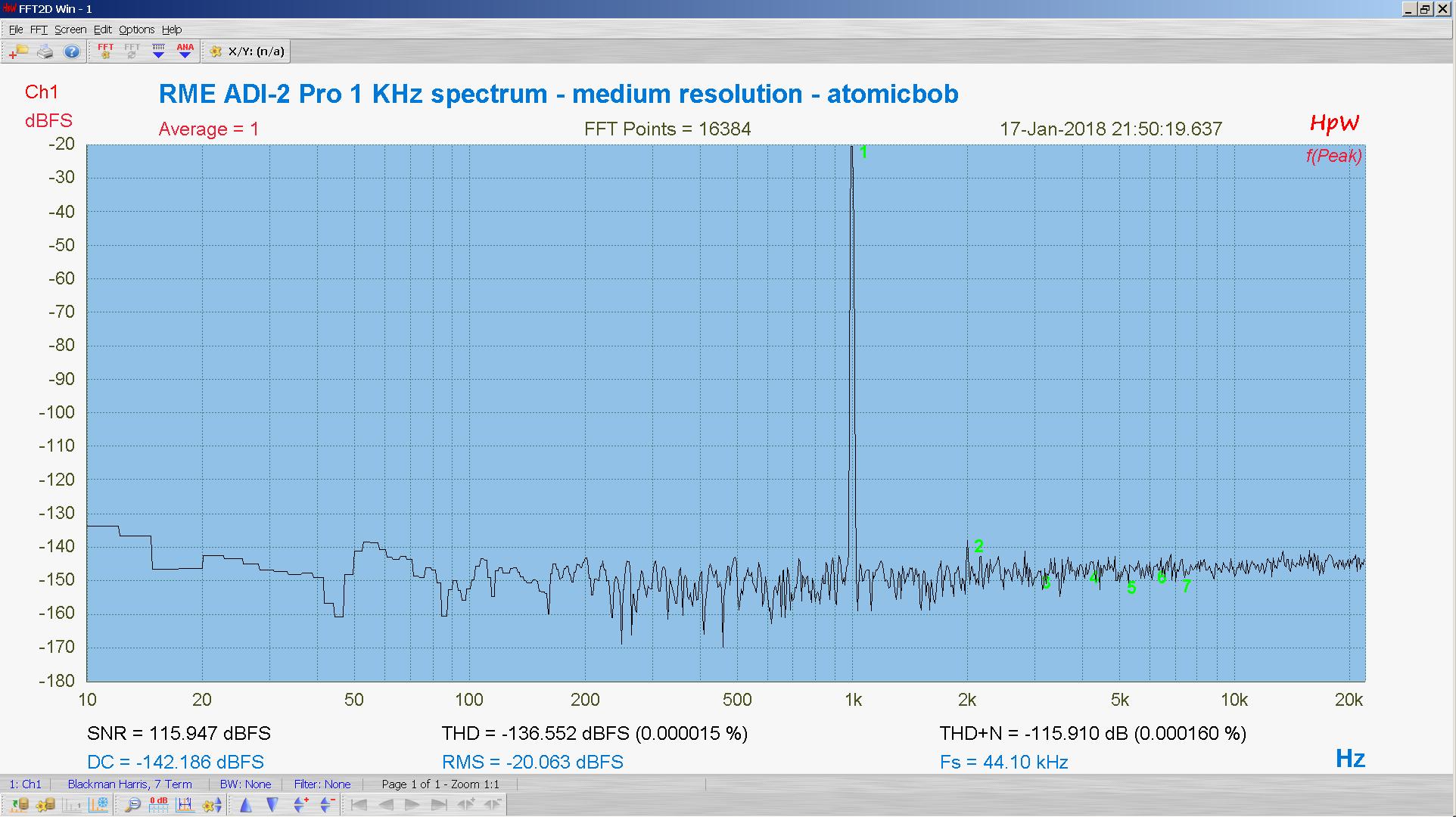 20180117-02 ADI-2 Pro Bal 1 KHz THD THD+N 16K FFT- ASIO -20 dBFS - HpW.PNG