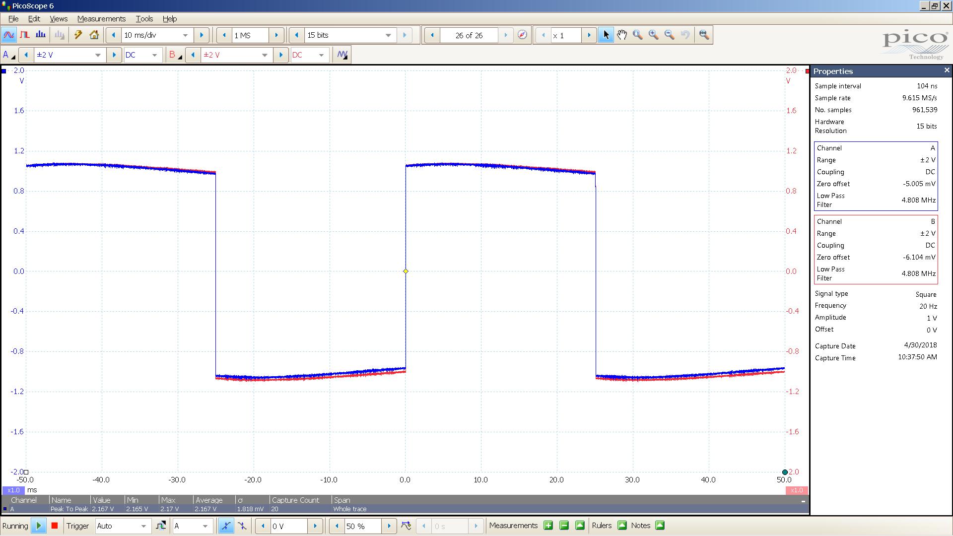 20180430 SigGen lyr3 20 Hz square 2000mVpp 10mS div 5MHz filter 300R.png
