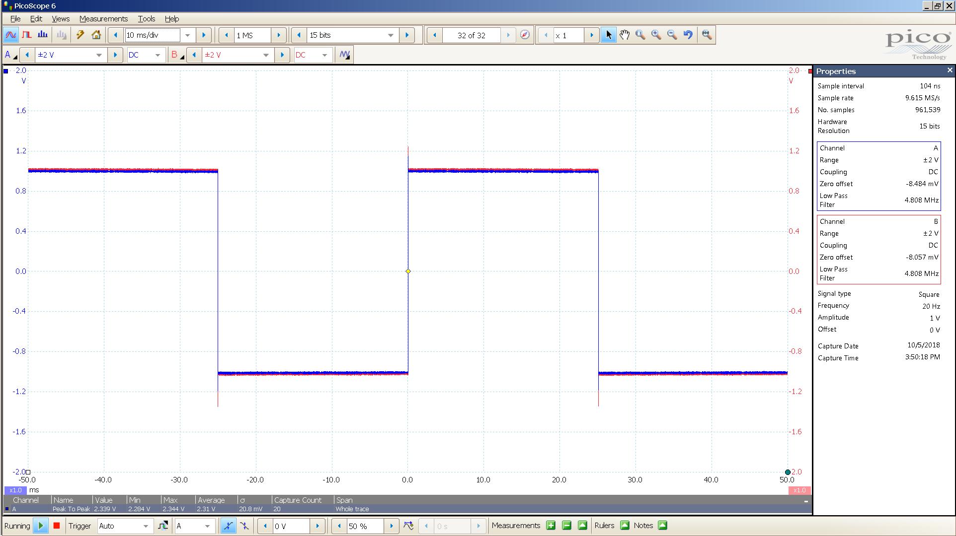 20181005 SigGen spark 20 Hz square 2000mVpp 10mS div 5MHz filter 300R.png