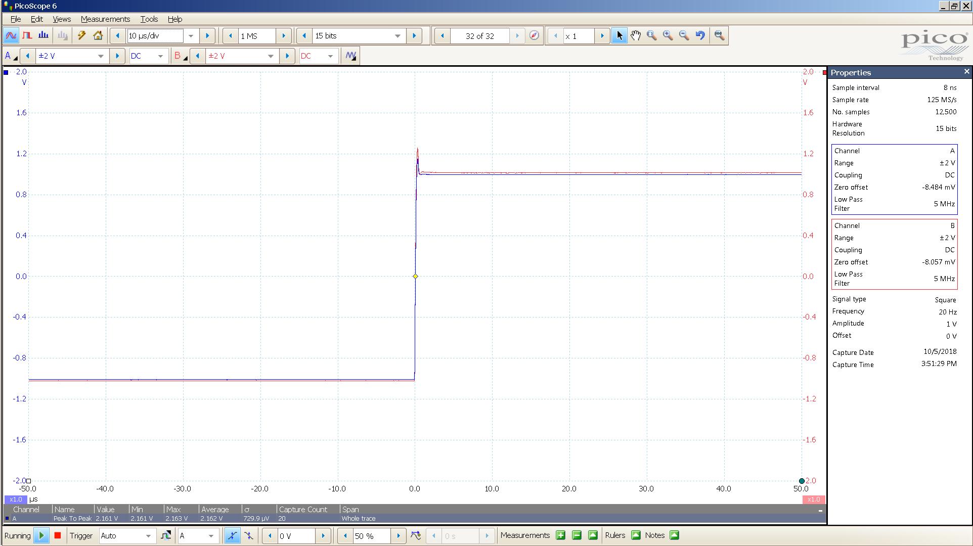 20181005 SigGen spark 20 Hz square 2000mVpp 10uS div 5MHz filter 300R.png