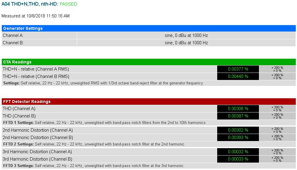 20181008 magni 3 A04 THD+N  THD  nth-HD 30R.png