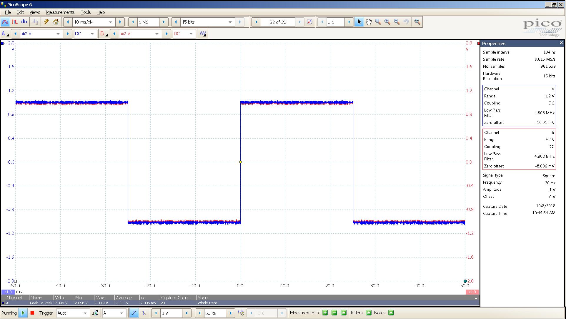 20181008 SigGen magni 3 20 Hz square 2000mVpp 10mS div 5MHz filter 300R.png