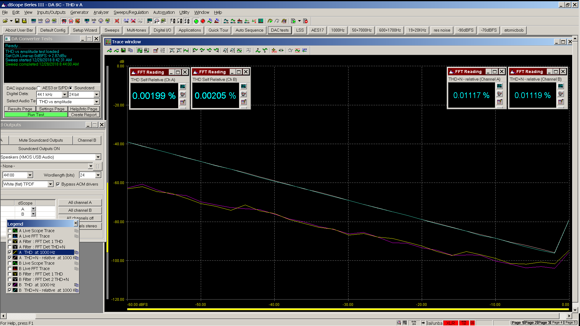 20181227-03 convert2 Bal THD THD+N vs amplitude - USB.PNG