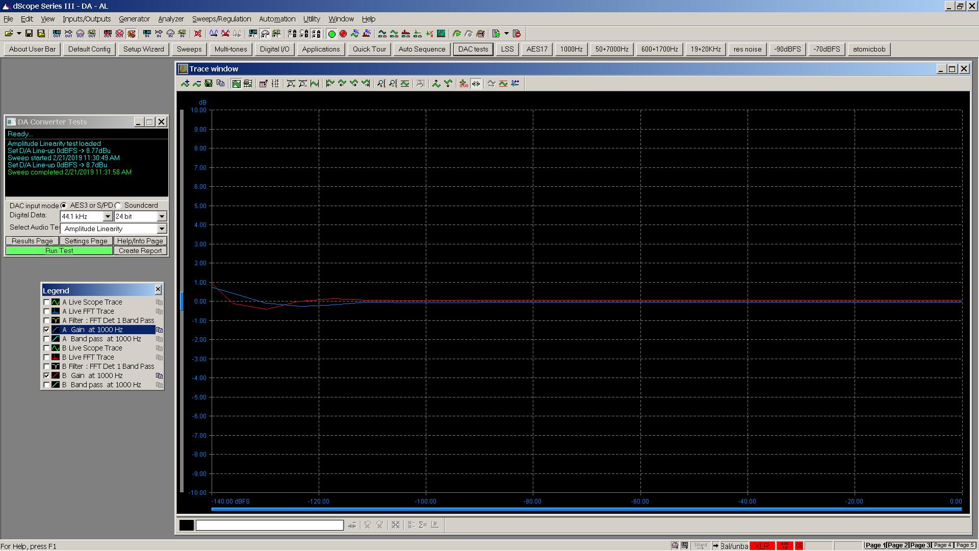 20190221 DSHA-3F 1 KHz gain linearity 300R.PNG