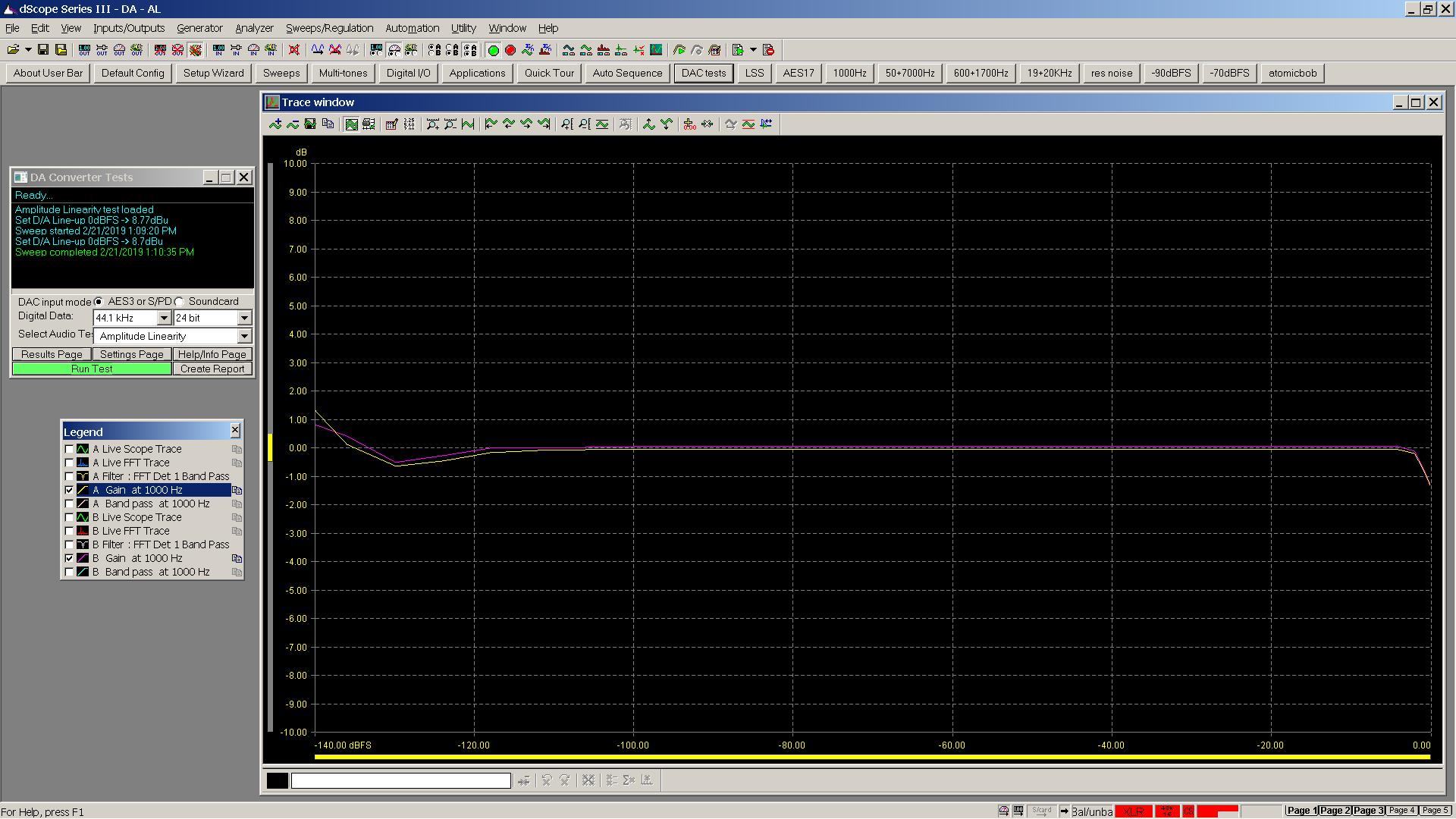 20190221 DSHA-3F 1 KHz gain linearity 30R.PNG