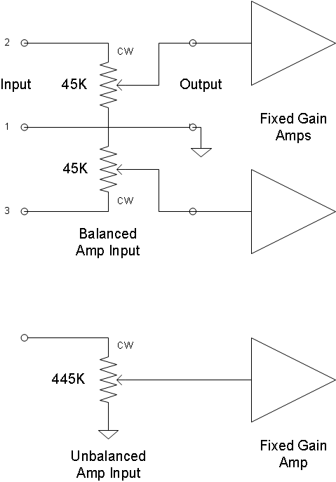 20190228 Typical Bal and unBal amp input.png