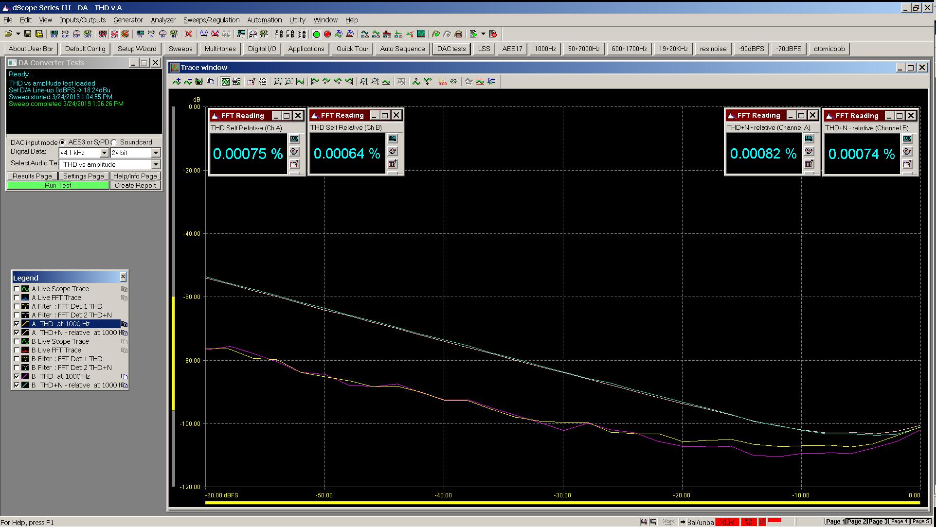 20190323-03 solaris Bal THD THD+N vs amplitude - AES.PNG