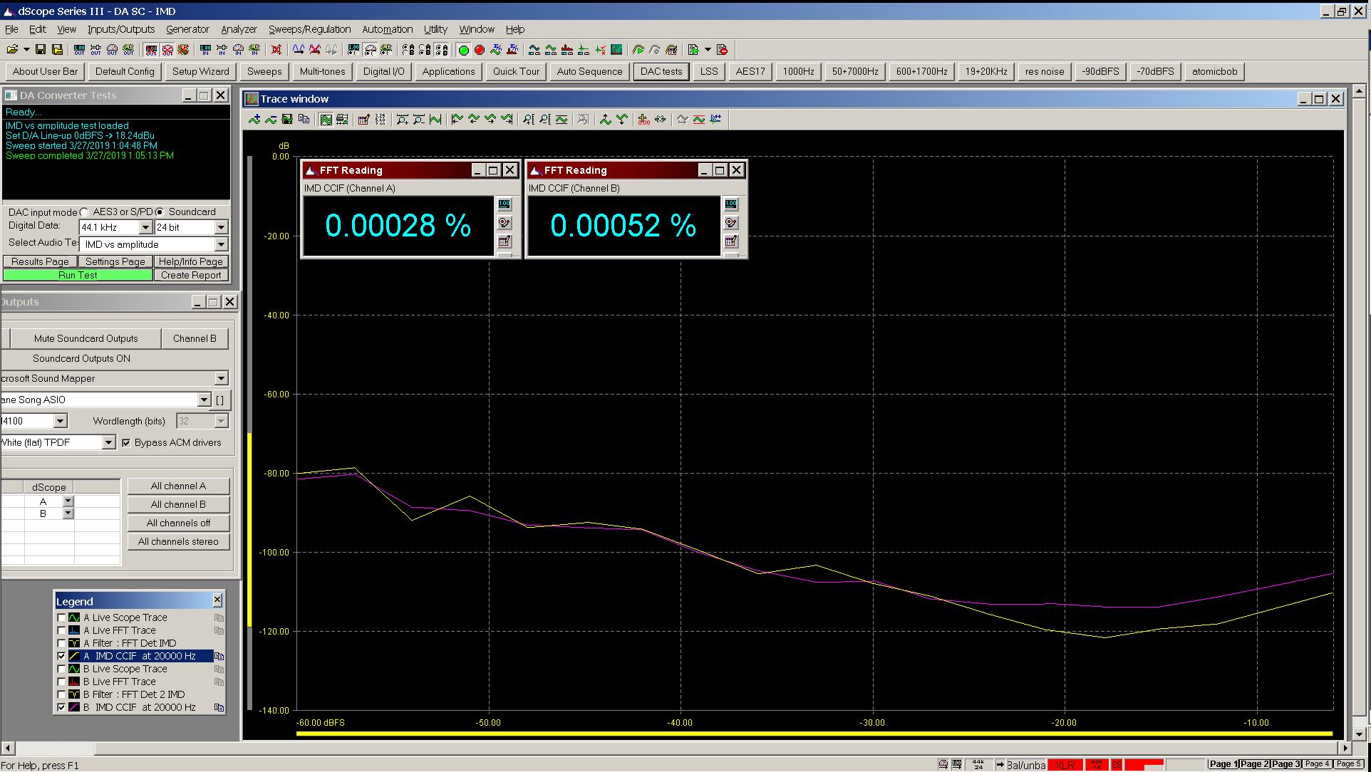 20190327-05 solaris Bal IMD vs amplitude - USB.PNG