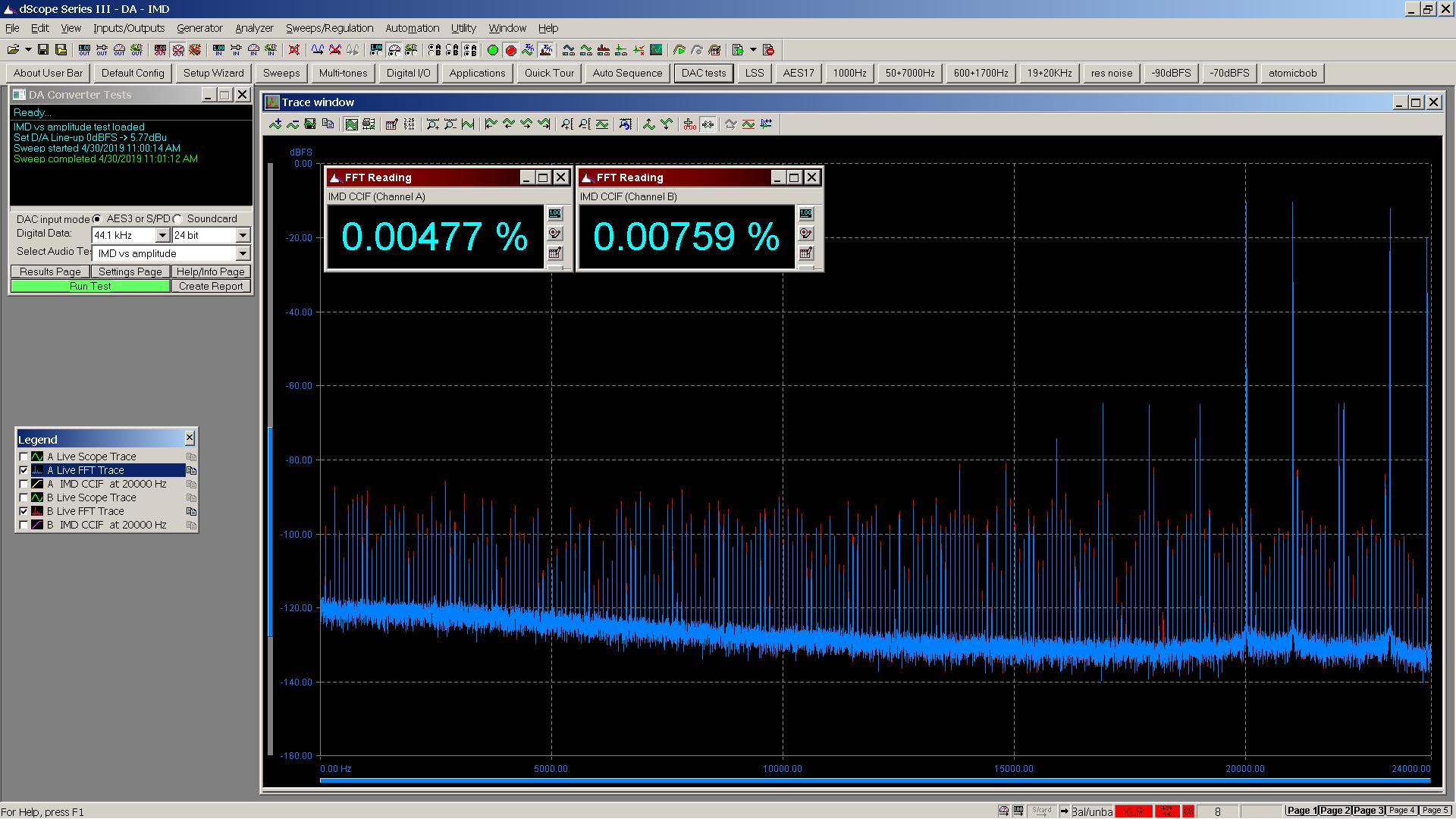 20190429-04 MOS24 SE IMD spectrum - Opt 44K.PNG