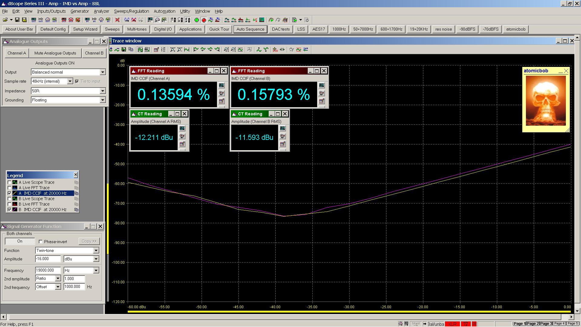 20191007 SW51+ 6Z51P 19+20KHz IMD vs Amplitude 300R HiZ 0dB gain.png