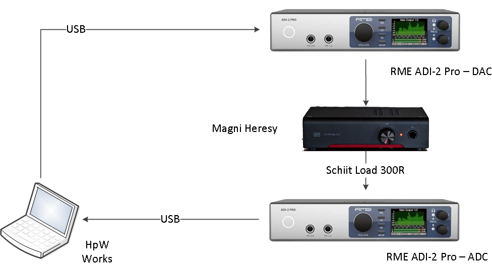 20191207 ADI-2 Pro - Magni Heresy HpW measurement system.png