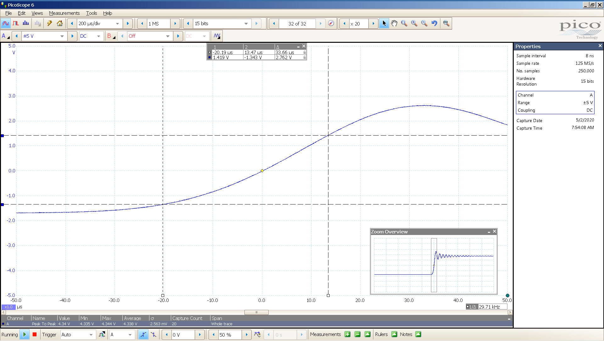 20200502-10 KTE Spring2 20 Hz sqr -4 dBFS 4 Vpp 200uS div SE - ASIO - OS - BW calc.png