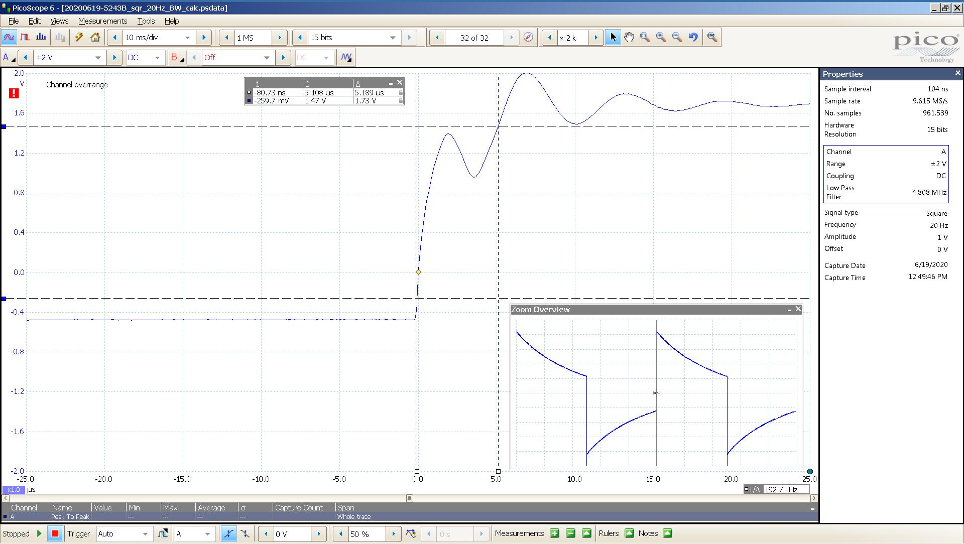 20200619 SigGen Bachelor 6z1p 20 Hz square 2000mVpp 5uS div 5MHz filter 300R - BW calc.png