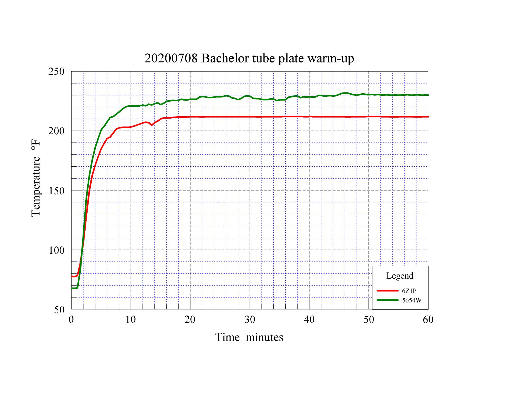 20200708_Bachelor_tubes_plate_OS136.png