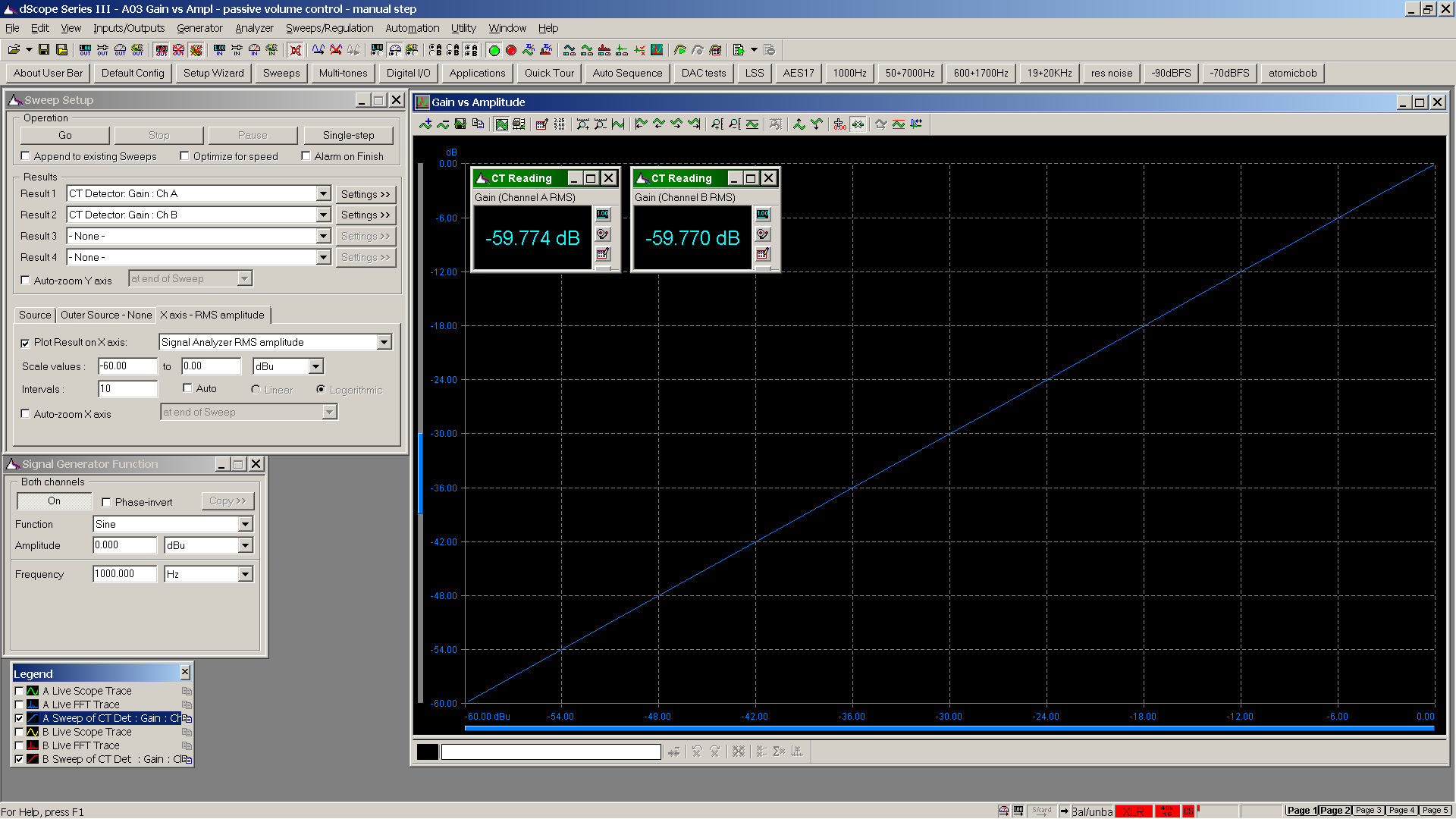 23 20190109 SA2X A03 Gain vs Volume Control Setting.png