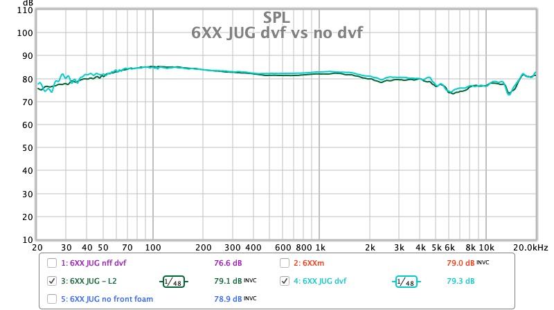 6XX JUG dvf vs no dvf.jpg
