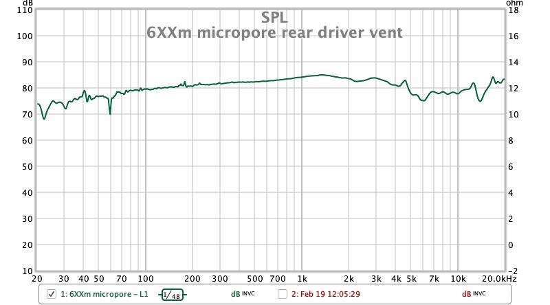 6XXm micropore rear driver vent.jpg